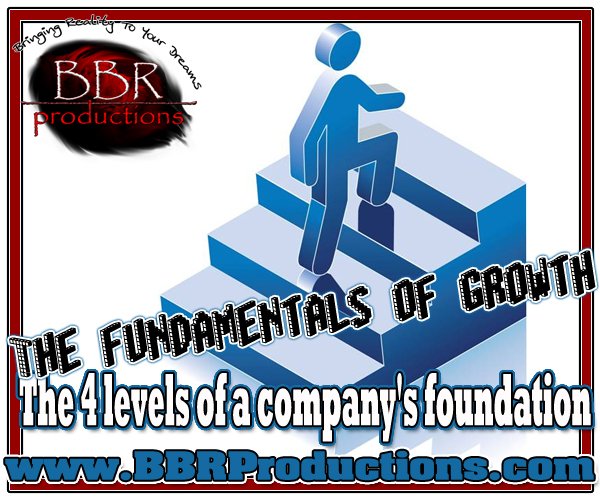 280 The fundamentals of growth 01